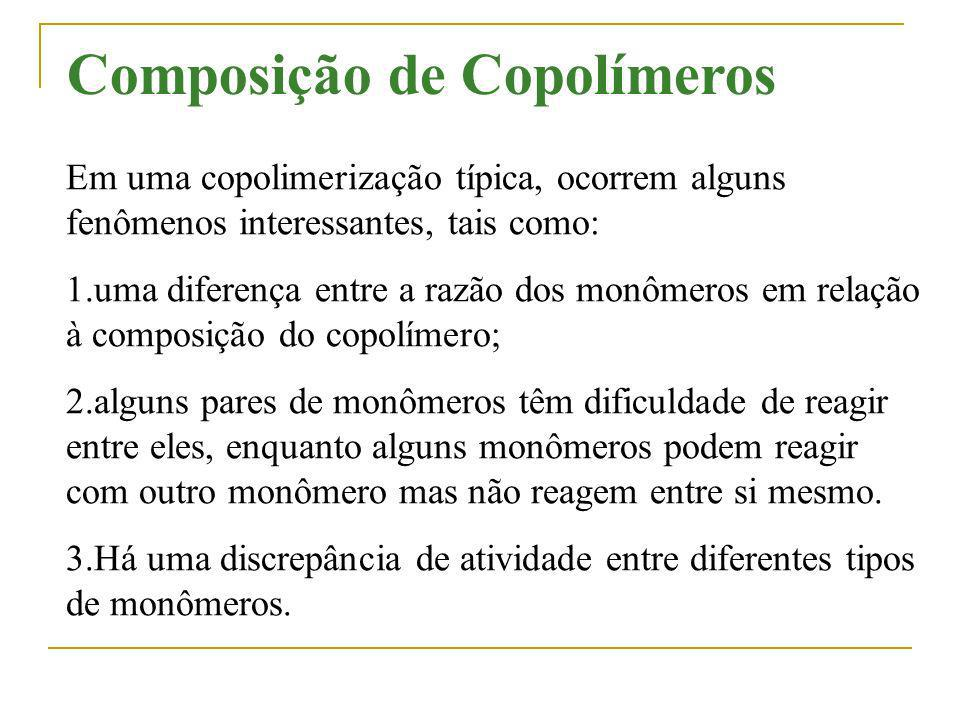Em uma copolimerização típica, ocorrem alguns fenômenos interessantes, tais como: 1.uma diferença entre a razão dos monômeros em relação à composição