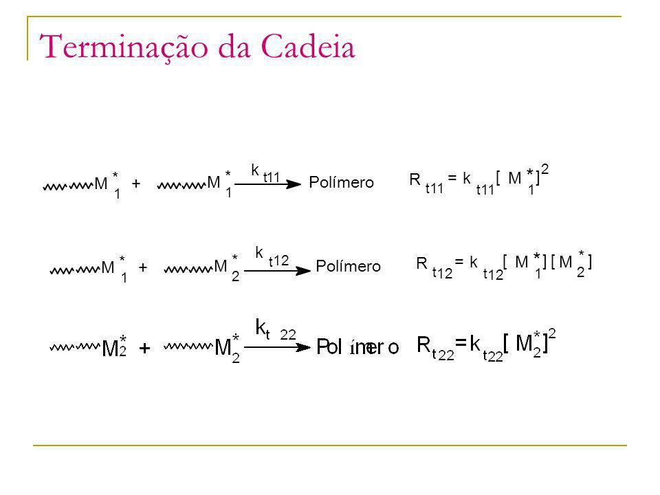 Terminação da Cadeia k 11 M 1 * + M 1 * Polímero R 11 =k t t [ M 1 * ] 2 t 12 k M 1 * + M * Polímero R =k t t [ M 1 * ] 2 t 2 [ M * ]