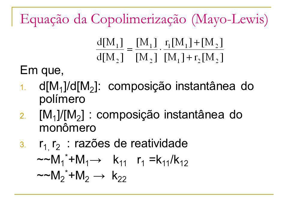 Equação da Copolimerização (Mayo-Lewis) Em que, 1. d[M 1 ]/d[M 2 ]: composição instantânea do polímero 2. [M 1 ]/[M 2 ] composição instantânea do monô