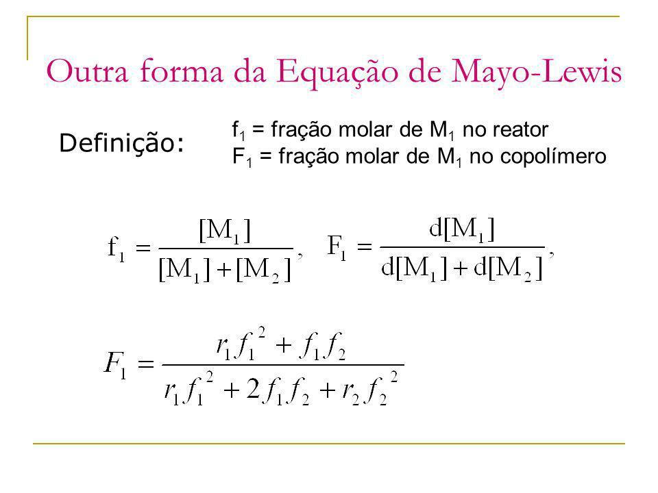 Outra forma da Equação de Mayo-Lewis Definição: f 1 = fração molar de M 1 no reator F 1 = fração molar de M 1 no copolímero