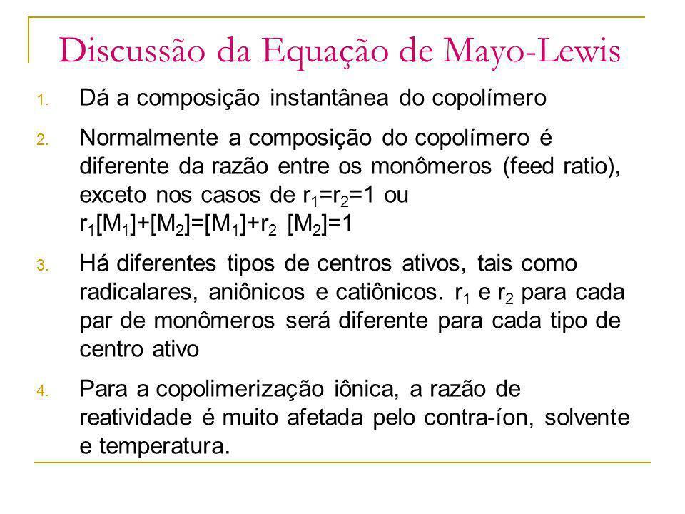 Discussão da Equação de Mayo-Lewis 1. Dá a composição instantânea do copolímero 2. Normalmente a composição do copolímero é diferente da razão entre o
