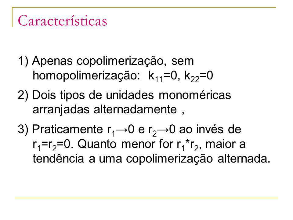 Características 1) Apenas copolimerização, sem homopolimerização: k 11 =0, k 22 =0 2) Dois tipos de unidades monoméricas arranjadas alternadamente 3)