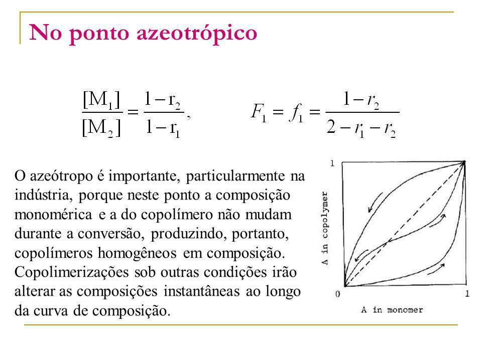 No ponto azeotrópico O azeótropo é importante, particularmente na indústria, porque neste ponto a composição monomérica e a do copolímero não mudam du