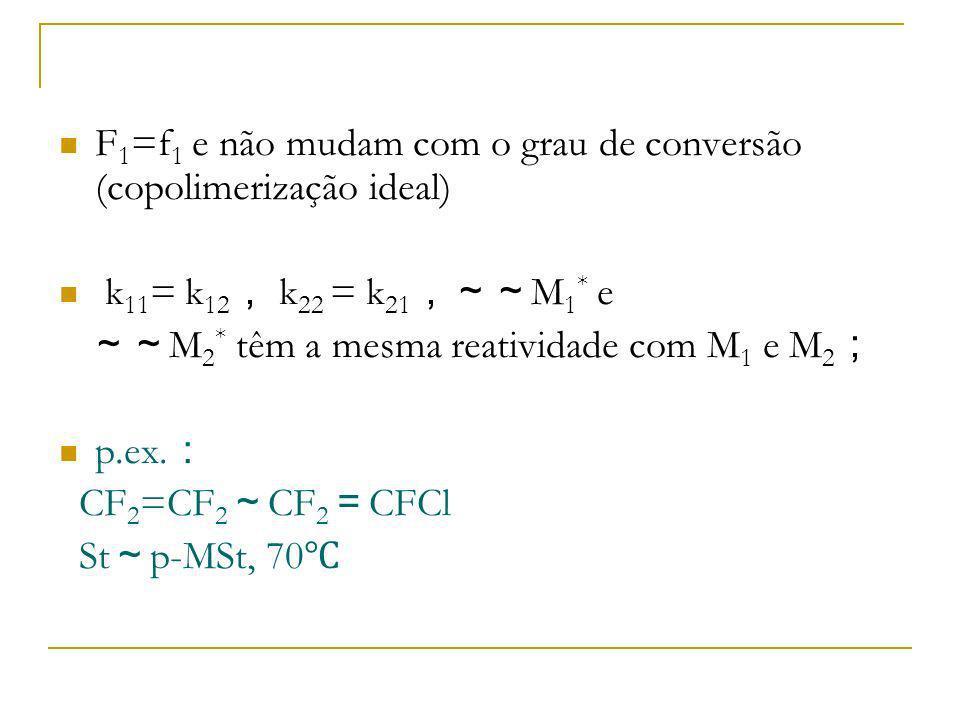 F 1 =f 1 e não mudam com o grau de conversão (copolimerização ideal) k 11 = k 12 k 22 = k 21 M 1 * e M 2 * têm a mesma reatividade com M 1 e M 2 p.ex.