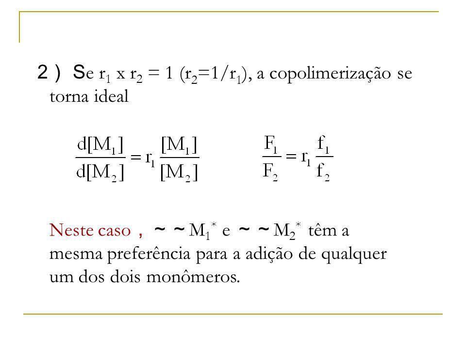 2 S e r 1 x r 2 = 1 (r 2 =1/r 1 ), a copolimerização se torna ideal Neste caso M 1 * e M 2 * têm a mesma preferência para a adição de qualquer um dos
