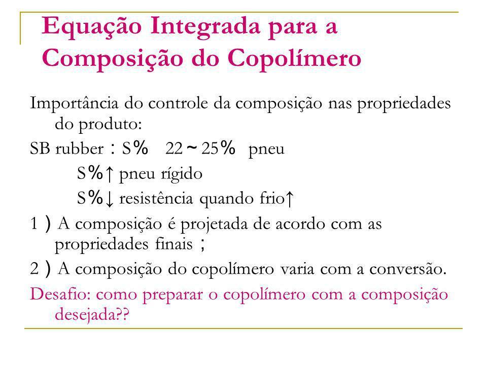 Equação Integrada para a Composição do Copolímero Importância do controle da composição nas propriedades do produto: SB rubber S 22 25 pneu S pneu ríg