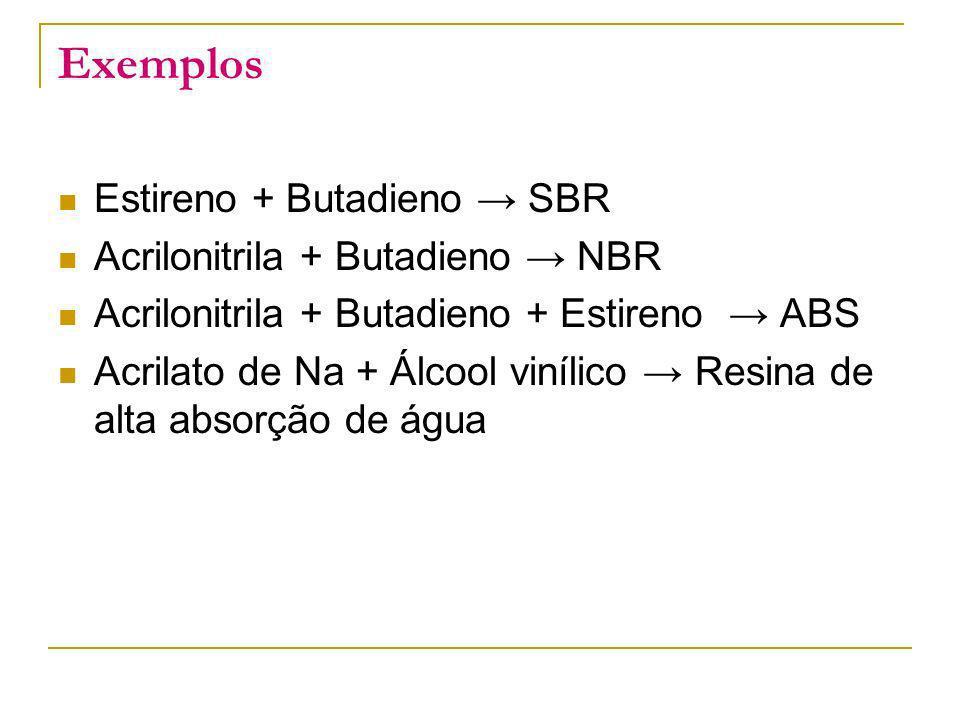 Exemplos Estireno + Butadieno SBR Acrilonitrila + Butadieno NBR Acrilonitrila + Butadieno + Estireno ABS Acrilato de Na + Álcool vinílico Resina de al