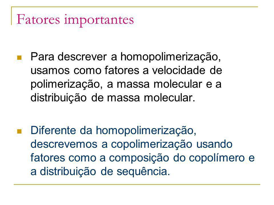 Fatores importantes Para descrever a homopolimerização, usamos como fatores a velocidade de polimerização, a massa molecular e a distribuição de massa