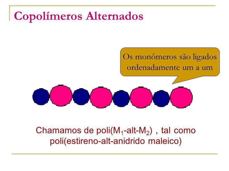 Copolímeros Alternados Os monômeros são ligados ordenadamente um a um Chamamos de poli(M 1 -alt-M 2 ) tal como poli(estireno-alt-anidrido maleico)