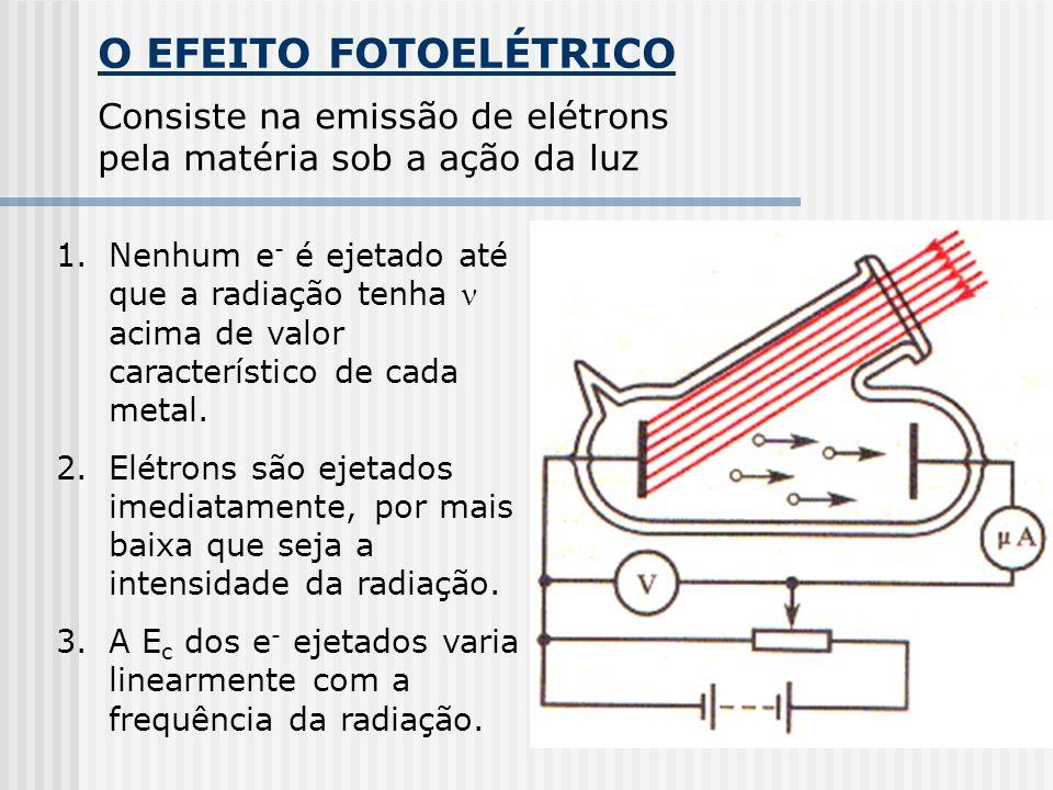 O EFEITO FOTOELÉTRICO Consiste na emissão de elétrons pela matéria sob a ação da luz 1.Nenhum e - é ejetado até que a radiação tenha acima de valor característico de cada metal.