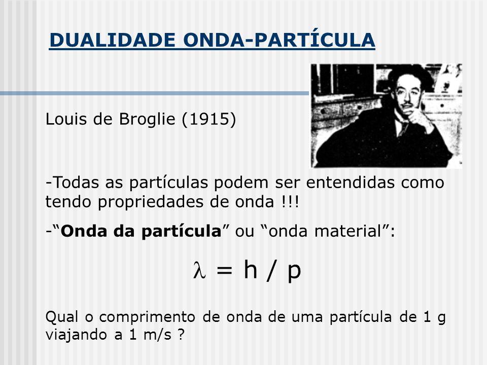 DUALIDADE ONDA-PARTÍCULA Louis de Broglie (1915) -Todas as partículas podem ser entendidas como tendo propriedades de onda !!! -Onda da partícula ou o