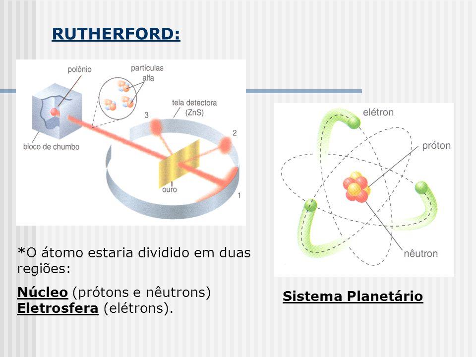 RUTHERFORD: Sistema Planetário *O átomo estaria dividido em duas regiões: Núcleo (prótons e nêutrons) Eletrosfera (elétrons).