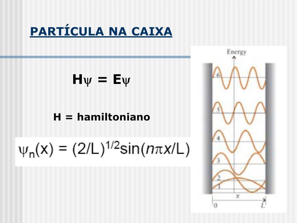 PARTÍCULA NA CAIXA H = E H = hamiltoniano