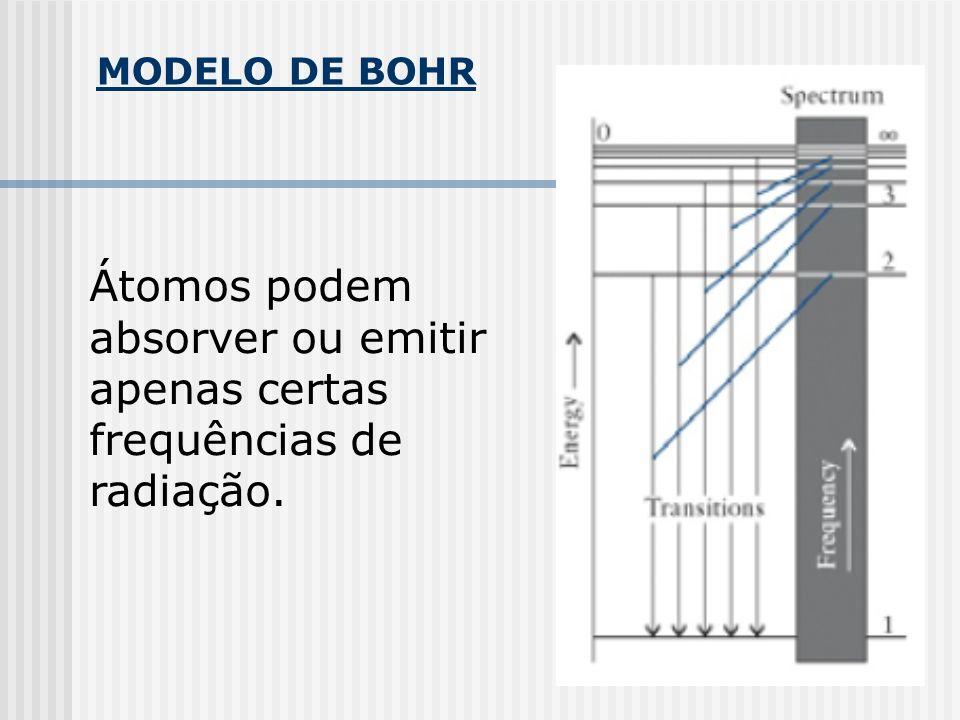 MODELO DE BOHR Átomos podem absorver ou emitir apenas certas frequências de radiação.