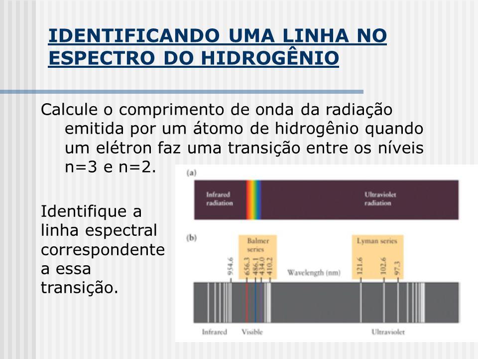 IDENTIFICANDO UMA LINHA NO ESPECTRO DO HIDROGÊNIO Calcule o comprimento de onda da radiação emitida por um átomo de hidrogênio quando um elétron faz uma transição entre os níveis n=3 e n=2.