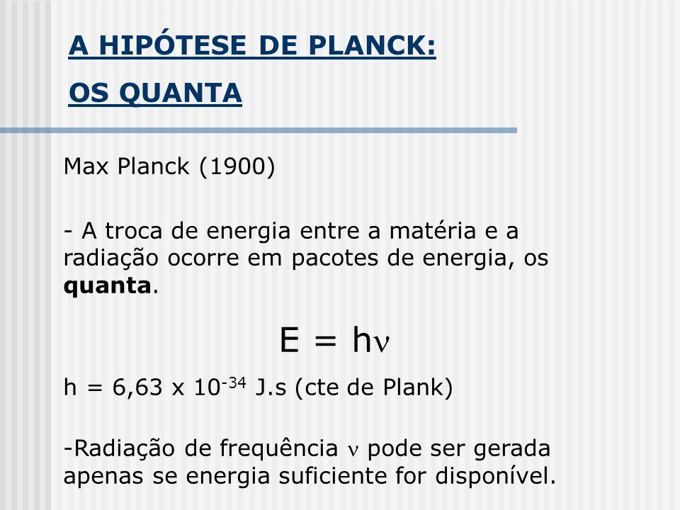A HIPÓTESE DE PLANCK: OS QUANTA Max Planck (1900) - A troca de energia entre a matéria e a radiação ocorre em pacotes de energia, os quanta.