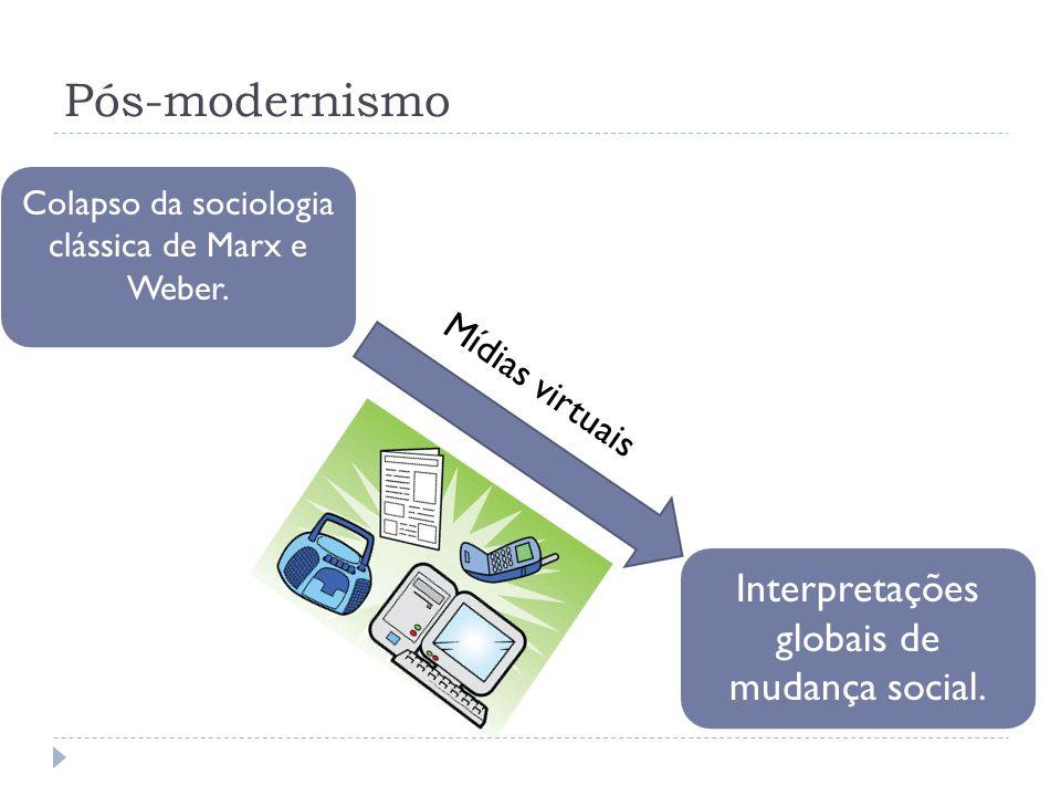 Pós-modernismo Mídias virtuais Colapso da sociologia clássica de Marx e Weber. Interpretações globais de mudança social.