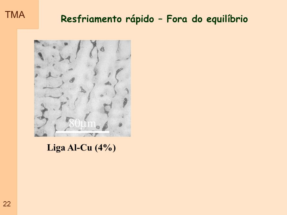 TMA 22 Resfriamento rápido – Fora do equilíbrio Liga Al-Cu (4%)