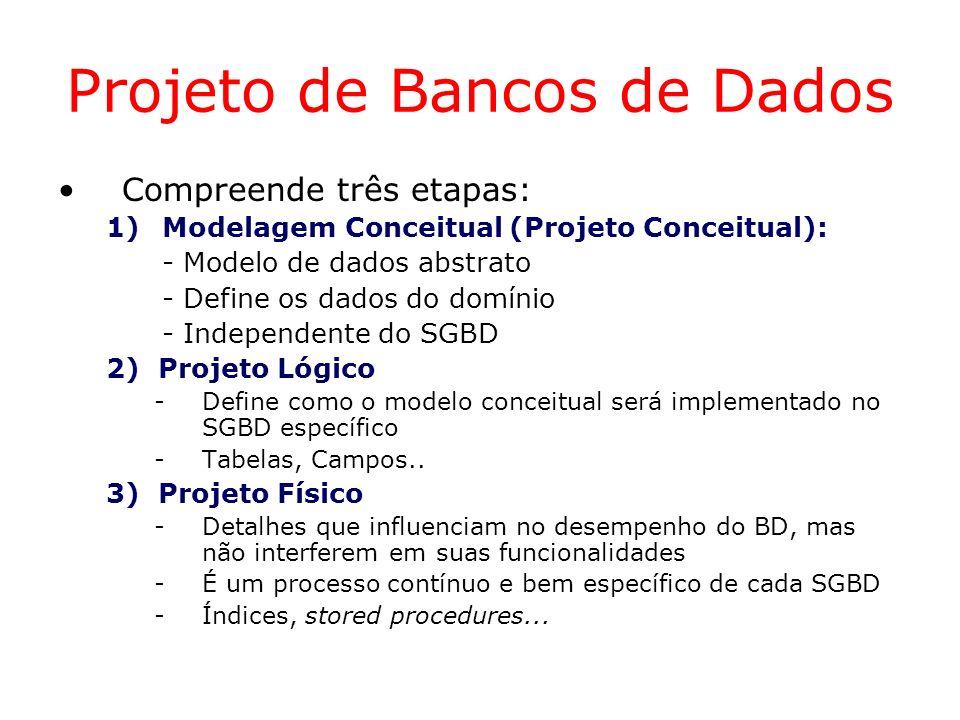 Modelagem Conceitual Descrição abstrata dos dados do domínio que serão armazenados no BD É independente de SGBD Representação visual de fácil Compreensão