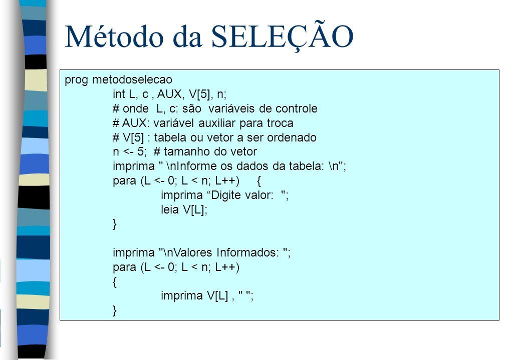prog metodoselecao int L, c, AUX, V[5], n; # onde L, c: são variáveis de controle # AUX: variável auxiliar para troca # V[5] : tabela ou vetor a ser ordenado n <- 5; # tamanho do vetor imprima \nInforme os dados da tabela: \n ; para (L <- 0; L < n; L++){ imprima Digite valor: ; leia V[L]; } imprima \nValores Informados: ; para (L <- 0; L < n; L++) { imprima V[L], ; }