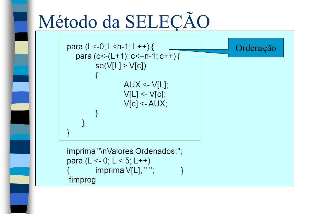 Método da SELEÇÃO para (L<-0; L<n-1; L++) { para (c<-(L+1); c<=n-1; c++) { se(V[L] > V[c]) { AUX <- V[L]; V[L] <- V[c]; V[c] <- AUX; } imprima