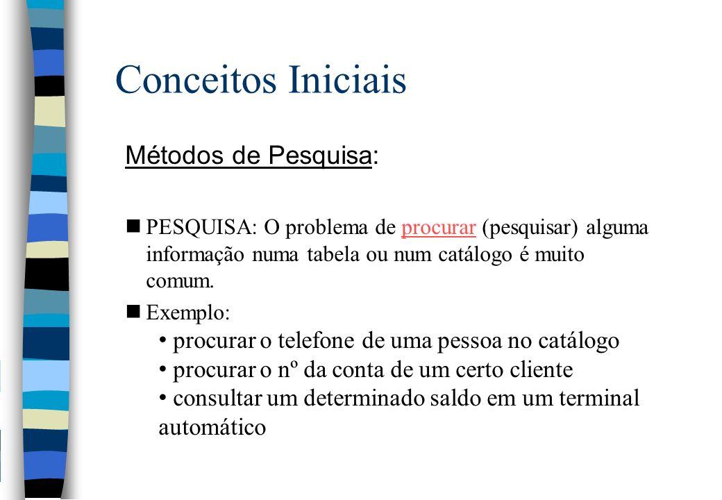 Conceitos Iniciais Métodos de Pesquisa: nPESQUISA: O problema de procurar (pesquisar) alguma informação numa tabela ou num catálogo é muito comum. nEx