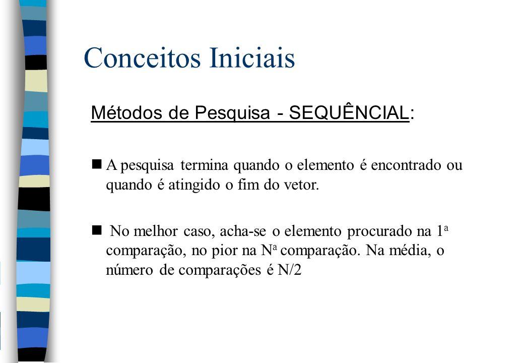 Conceitos Iniciais Métodos de Pesquisa - SEQUÊNCIAL: nA pesquisa termina quando o elemento é encontrado ou quando é atingido o fim do vetor. n No melh