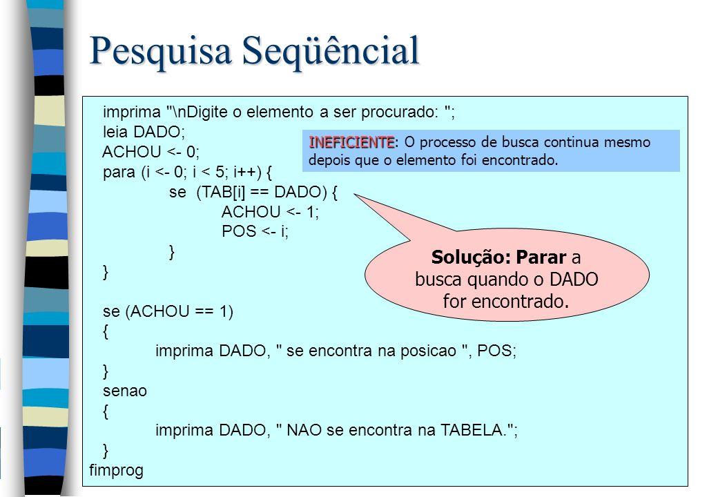 Pesquisa Seqüêncial imprima \nDigite o elemento a ser procurado: ; leia DADO; ACHOU <- 0; para (i <- 0; i < 5; i++) { se (TAB[i] == DADO) { ACHOU <- 1; POS <- i; } se (ACHOU == 1) { imprima DADO, se encontra na posicao , POS; } senao { imprima DADO, NAO se encontra na TABELA. ; } fimprog INEFICIENTE INEFICIENTE: O processo de busca continua mesmo depois que o elemento foi encontrado.