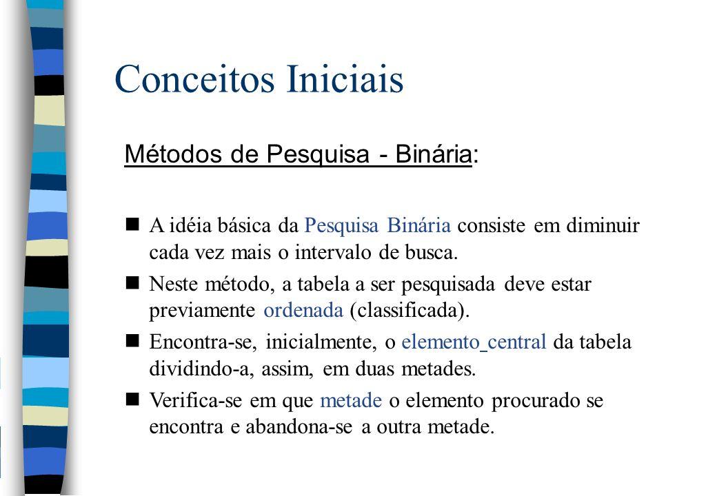 Conceitos Iniciais Métodos de Pesquisa - Binária: nA idéia básica da Pesquisa Binária consiste em diminuir cada vez mais o intervalo de busca. nNeste