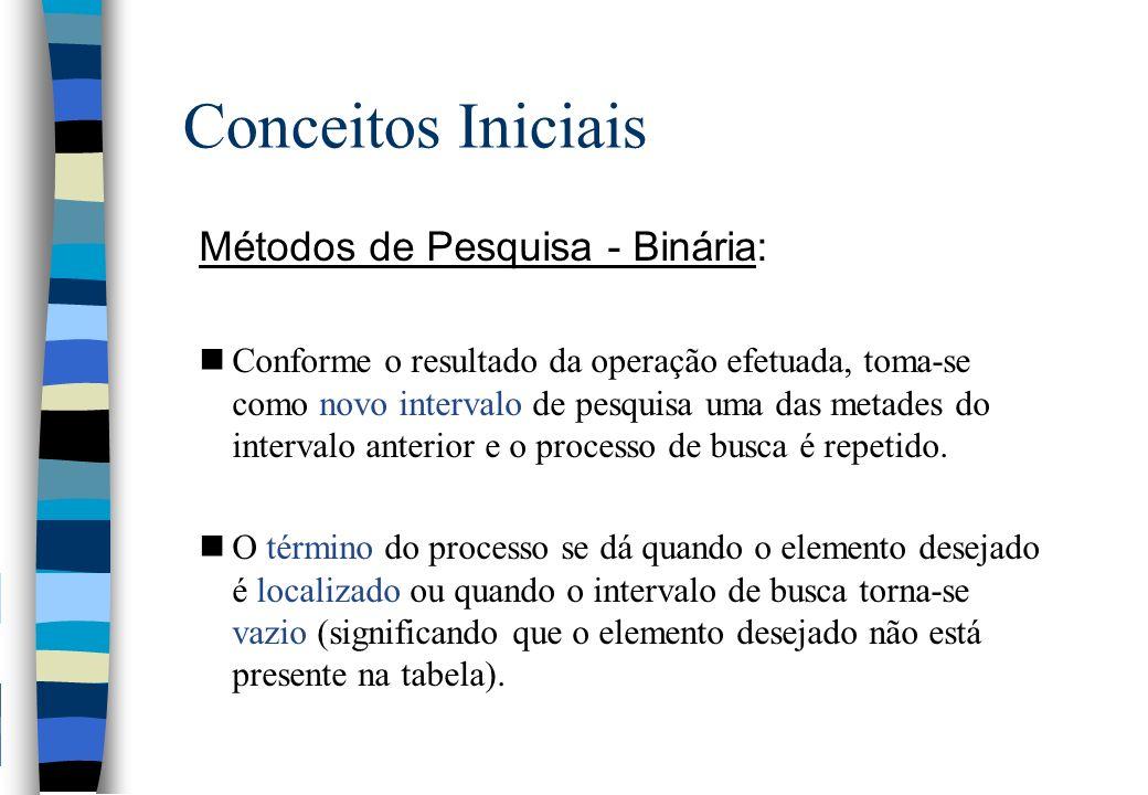 Conceitos Iniciais Métodos de Pesquisa - Binária: nConforme o resultado da operação efetuada, toma-se como novo intervalo de pesquisa uma das metades do intervalo anterior e o processo de busca é repetido.