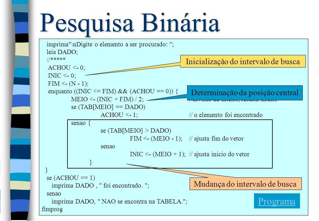 Pesquisa Binária imprima \nDigite o elemento a ser procurado: ; leia DADO; //***** ACHOU <- 0; INIC <- 0; FIM <- (N - 1); enquanto ((INIC <= FIM) && (ACHOU == 0)) { MEIO <- (INIC + FIM) / 2;//divisao de inteiro, resulta inteiro se (TAB[MEIO] == DADO) ACHOU <- 1;// o elemento foi encontrado senao { se (TAB[MEIO] > DADO) FIM <- (MEIO - 1);// ajusta fim do vetor senao INIC <- (MEIO + 1);// ajusta inicio do vetor } se (ACHOU == 1) imprima DADO, foi encontrado.