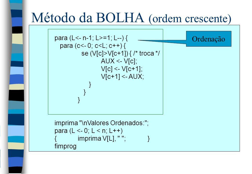 Método da BOLHA (ordem crescente) para (L =1; L--) { para (c<- 0; c<L; c++) { se (V[c]>V[c+1]) { /* troca */ AUX <- V[c]; V[c] <- V[c+1]; V[c+1] <- AU