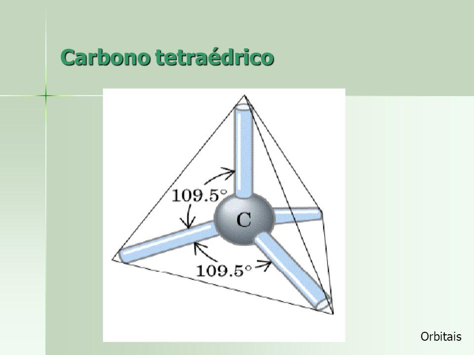 Ligações Covalentes Resultam da sobreposição dos orbitais atômicos dos átomos que participam da ligação. Resultam da sobreposição dos orbitais atômico
