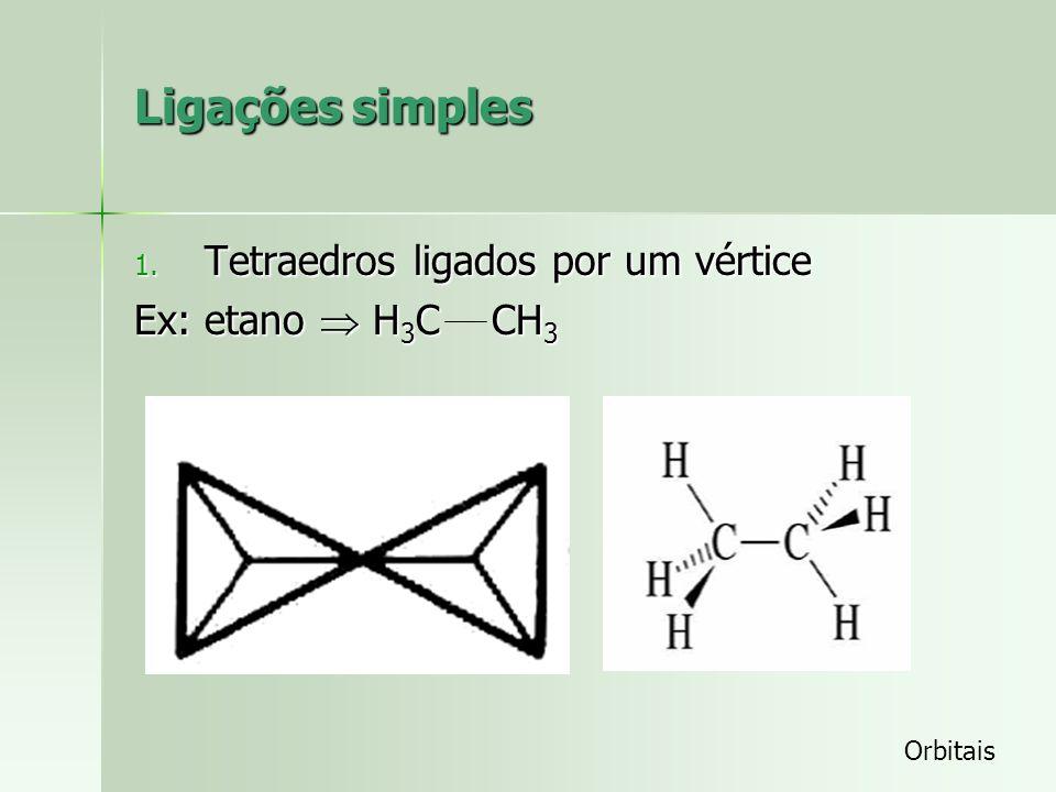 Carbono tetraédrico Orbitais