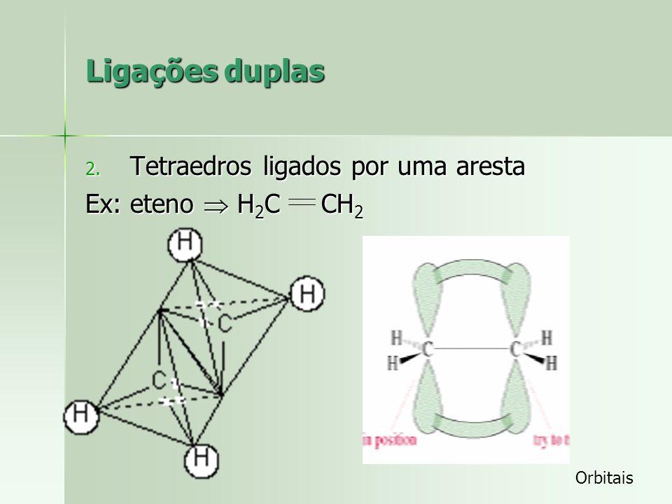 Ligações simples 1. Tetraedros ligados por um vértice Ex: etano H 3 C CH 3 Orbitais