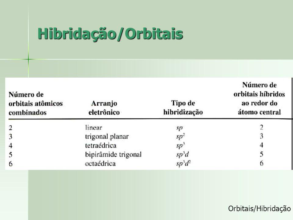 Ligações triplas 3. Tetraedros ligados por uma face Ex: etino HC CH Orbitais