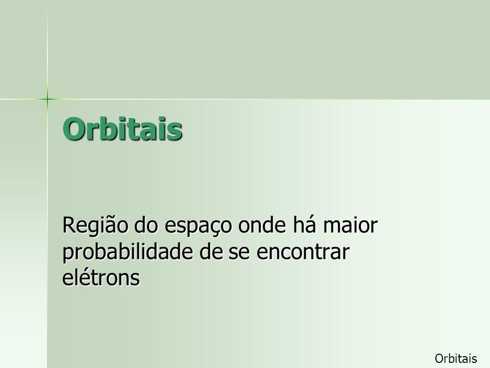 Orbitais Híbridos sp 3 Orbitais/Hibridação