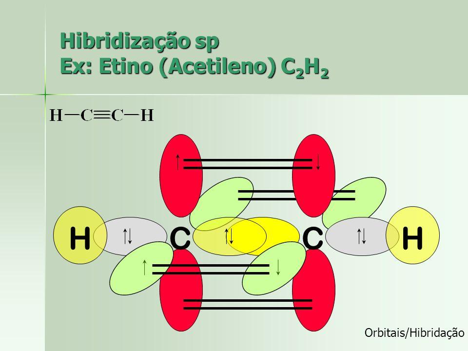 Hibridização sp Ex: Etino (Acetileno) C 2 H 2 Fórmula estrutural do acetileno Cada átomo de carbono é um híbrido sp. Os hidrogênios possuem orbitais 1