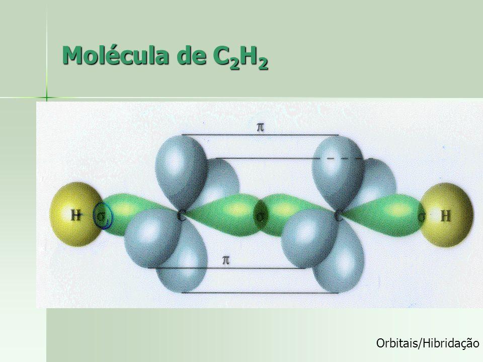 Hibridização sp Ex: Etino (Acetileno) C 2 H 2 CC HH Orbitais/Hibridação