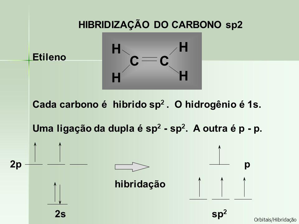 Hibridização sp 2 Observe que a dupla ligação consiste numa ligação do tipo e outra do tipo C C Orbitais/Hibridação