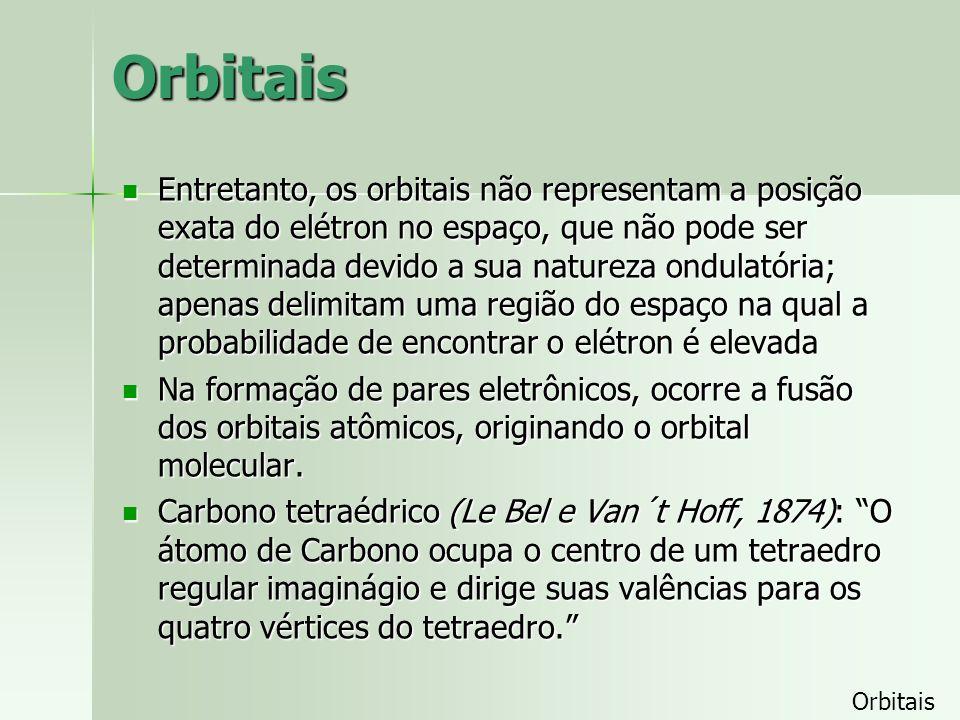 Orbitais Entretanto, os orbitais não representam a posição exata do elétron no espaço, que não pode ser determinada devido a sua natureza ondulatória; apenas delimitam uma região do espaço na qual a probabilidade de encontrar o elétron é elevada Entretanto, os orbitais não representam a posição exata do elétron no espaço, que não pode ser determinada devido a sua natureza ondulatória; apenas delimitam uma região do espaço na qual a probabilidade de encontrar o elétron é elevada Na formação de pares eletrônicos, ocorre a fusão dos orbitais atômicos, originando o orbital molecular.