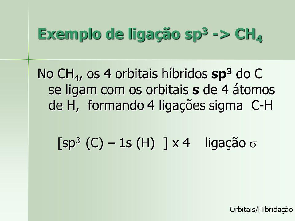 Carbono O carbono possui 4 elétrons de valência 2s2p2 O carbono pode formar ligações simples, duplas e triplas. O carbono pode apresentar orbitais híb