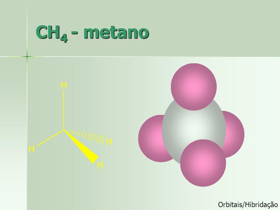 Carbono Hibridizando hibridação sp 3