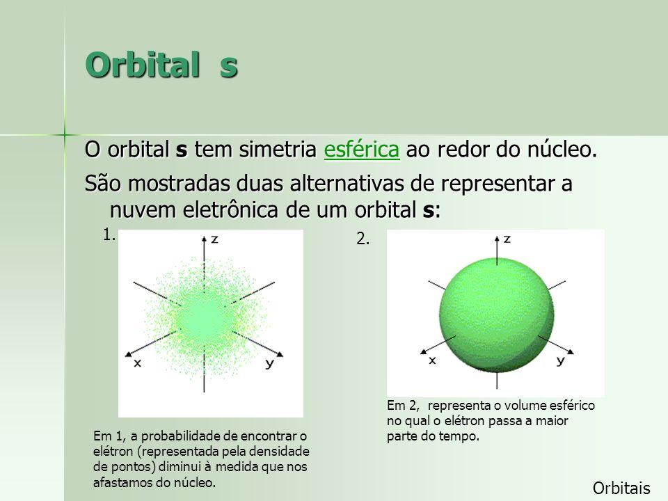 Orbital s O orbital s tem simetria esférica ao redor do núcleo.