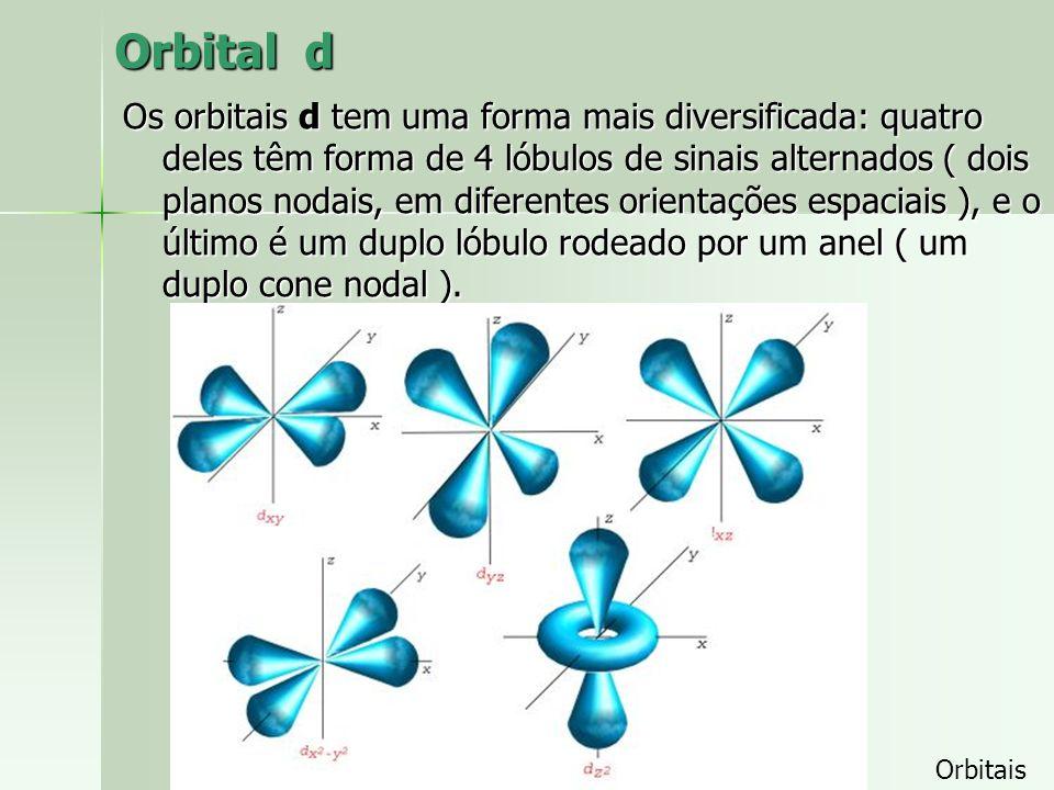 Orbital d Os orbitais d tem uma forma mais diversificada: quatro deles têm forma de 4 lóbulos de sinais alternados ( dois planos nodais, em diferentes orientações espaciais ), e o último é um duplo lóbulo rodeado por um anel ( um duplo cone nodal ).