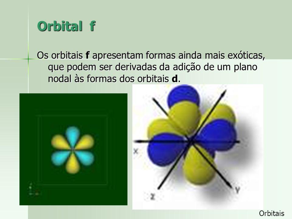 Orbital d Os orbitais d tem uma forma mais diversificada: quatro deles têm forma de 4 lóbulos de sinais alternados ( dois planos nodais, em diferentes