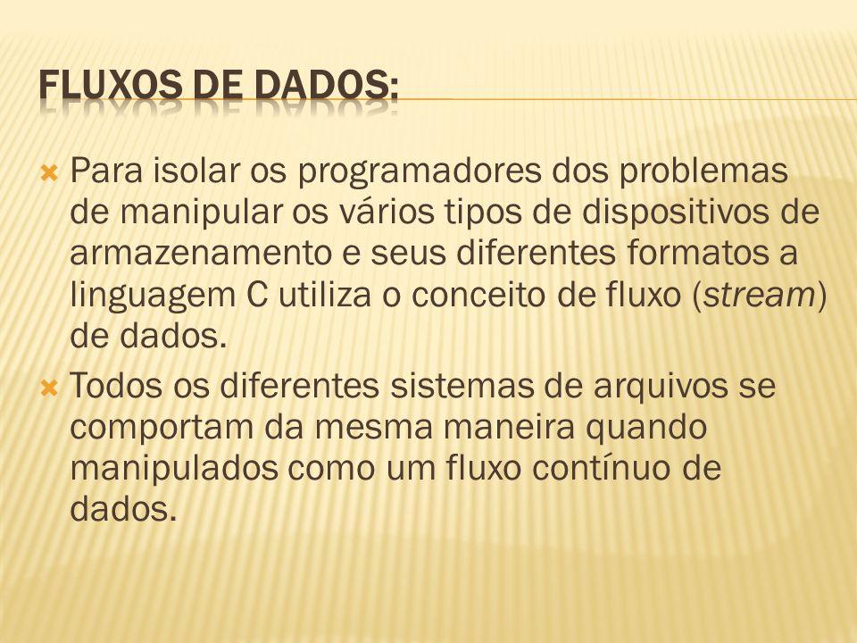 Dados podem ser manipulados em dois diferentes tipos de fluxos: Fluxos de texto; Fluxos binários.