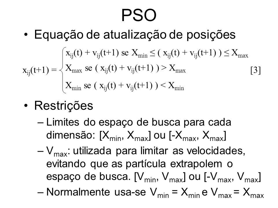 PSO Equação de atualização de posições Restrições –Limites do espaço de busca para cada dimensão: [X min, X max ] ou [-X max, X max ] –V max : utiliza