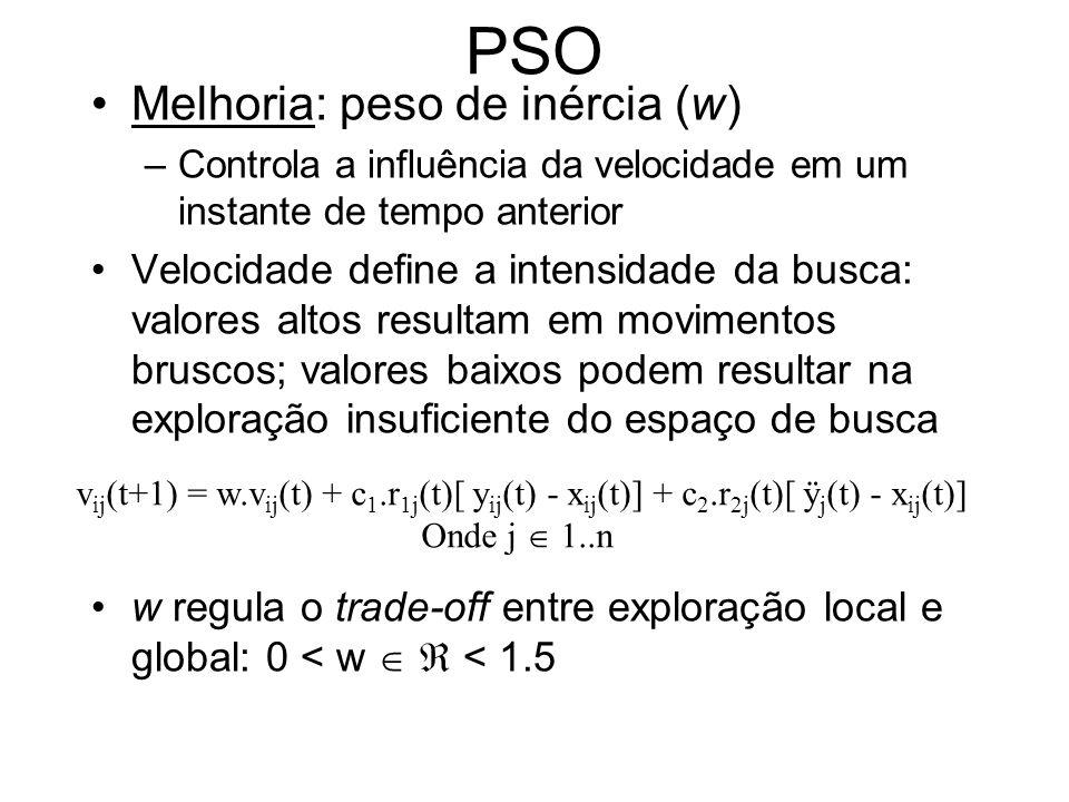 PSO Melhoria: peso de inércia (w) –Controla a influência da velocidade em um instante de tempo anterior Velocidade define a intensidade da busca: valo
