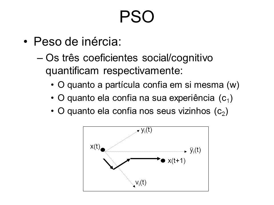 x(t) ÿ i (t) v i (t) x(t+1) y i (t) PSO Peso de inércia: –Os três coeficientes social/cognitivo quantificam respectivamente: O quanto a partícula conf
